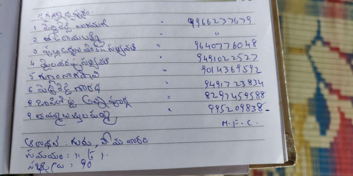 JaganadhapuraAshram_Contacts
